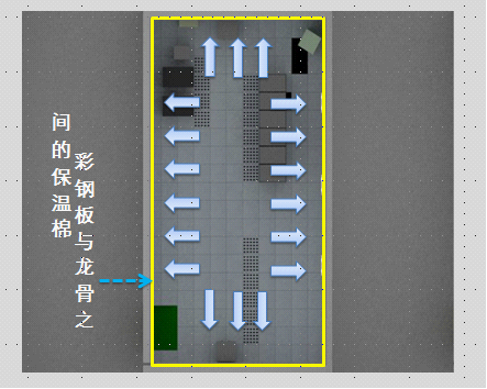 机房保温的冷热箱效果
